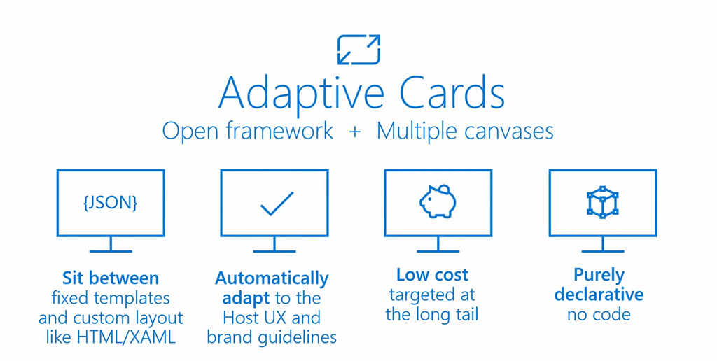 adaptive cards features